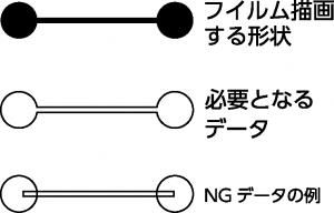 マスクフイルム用データの例